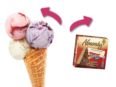 SIA Glass och Almondy  avslutar säljsamarbetet - fokus på egna varumärken
