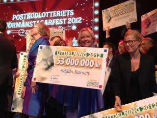 Rädda Barnen får 53 miljoner kronor av PostkodLotteriet