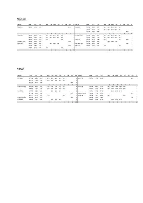 Ruteplan fra 1. april 2017 Rørvik & Namsos