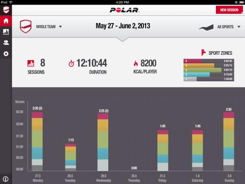 Polar Team-app för inomhuslagsporter