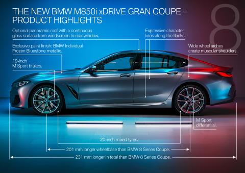 BMW 8-serie Gran Coupé - Highlights