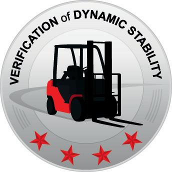Verification of Dynamic Stability