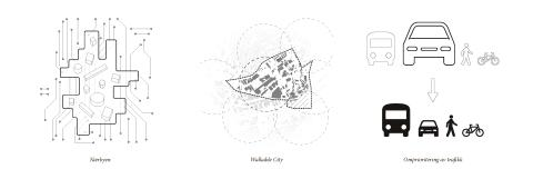 Nærbyen, prinsippdiagrammer  - Kabelgaten