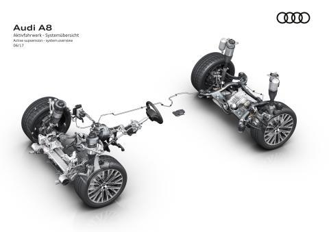 Audi A8 aktiv undervogn
