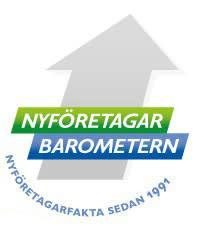 Här startas flest nya företag i Västra Götaland