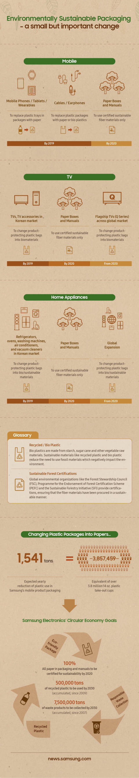 Sustainable-Packaging-Infographic