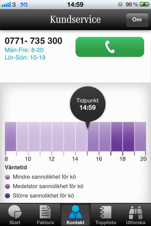 Mitt3-appen Kundtjänst