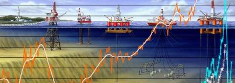 Oil & Gas Project Management Software Market to grow at a Rapid Pace in recent period impacting the Existing and emerging trends of this market during the forecast period 2018-2023