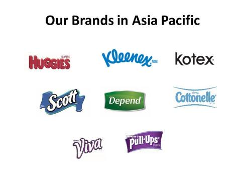 Our Brands in Asia Pacific