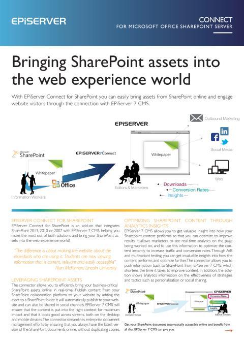 EPiServer Connect for SharePoint, produktblad