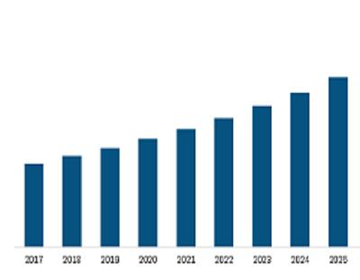 Unmanned Underwater Vehicle (UUV) Market is Projected to Witness a Steady Growth by 2027 - Lead By Kongsberg Gruppen, ECA Group, Teledyne Technologies, Atlas Elektronik, Subsea 7 S.A., L-3 Technologies