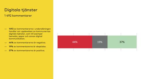 Digitalatjänster_Brilliant_Medborgarpulsen