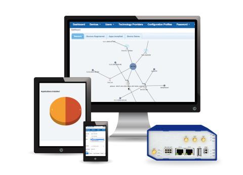 SmartWorx Hub kan nås från olika enheter