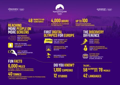 OL-Infographic (UK)