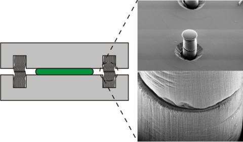 Kolnanorör är bäst för elektronik i 3D