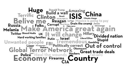 Trumps tal ord för ord - här är oddsen