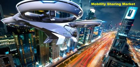 Mobility Sharing Market to Experience Significant Growth during the Forecast Period 2019 – 2027