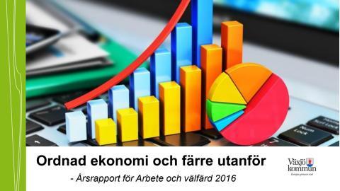 Presentation årsrapport 2016