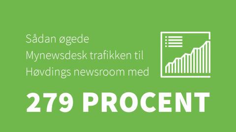 Sådan øgede Mynewsdesk trafikken til Høvdings Newsroom med 279%