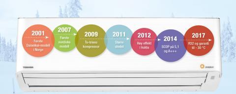 Enkel, robust og effektiv energisparing