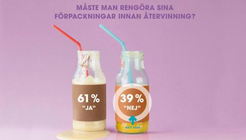 Vad kan svenska folket om skräp och återvinning?