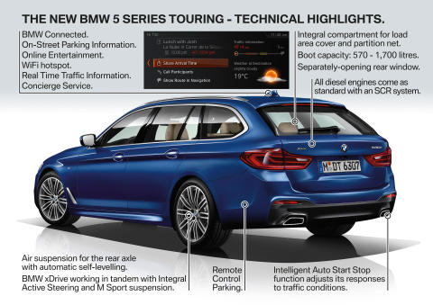 BMW 5-serie Touring - Technical Highlights - Bag