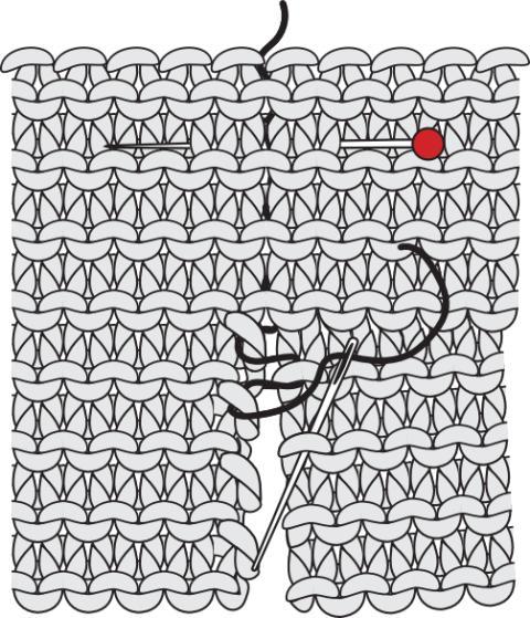 Illustration Sidsöm rätstickning