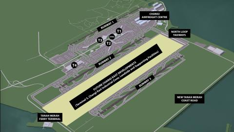 Annex - Layout of Changi Airport