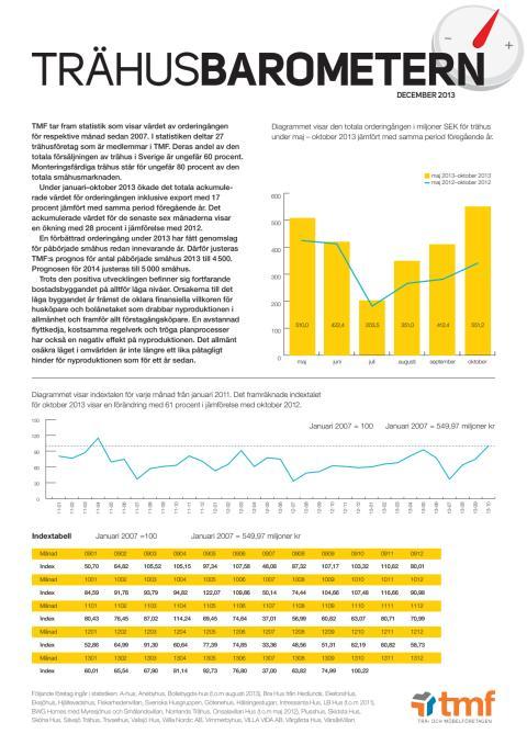 Trähusbarometern dec 2013
