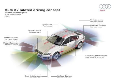 Sensorer och kamerasystem Audi piloted driving