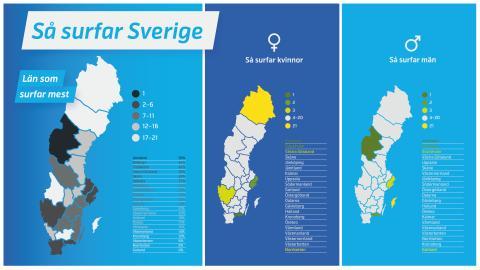 Så surfar Sverige