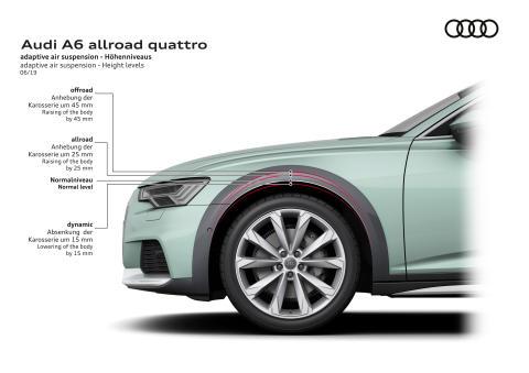 Audi A6 allroad quattro - adaptive air suspension height levels