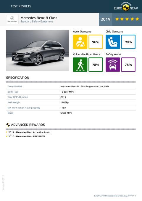 Mercedes-Benz B-Class Euro NCAP datasheet June 2019