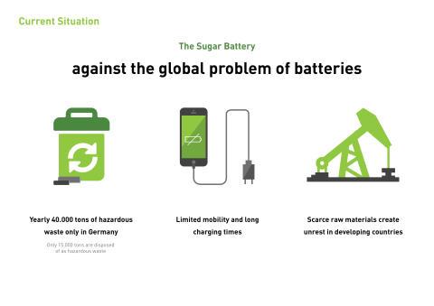 Zuckerbatterie Bild 2