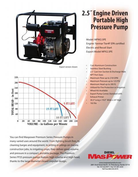 Specifications - Maspower MPW2.5PE Portable High Pressure Pump