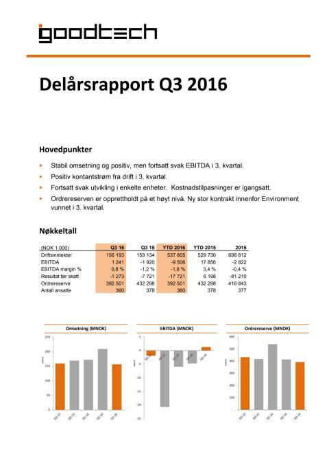 Kvartalsrapport Q3 2016