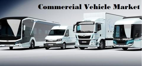 Commercial Vehicle Market Anticipated to Grow Rapidly During 2027 – AB Volvo,  Ashok Leyland, Bosch Rexroth,  Daimler AG,  Hino Motors, Mahindra and Mahindra, MAN, PACCAR
