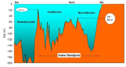 Indre oslofjord: Terskelfjord