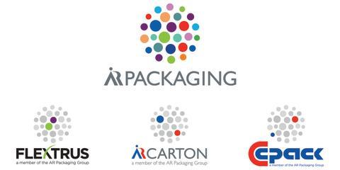 Kodexe säkerställer ny koncerngemensam webbplattform till ÅR Packaging