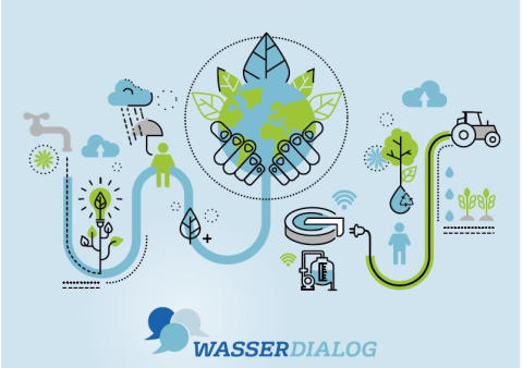 """""""Weltenretter"""" trifft Wasserwirtschaft"""
