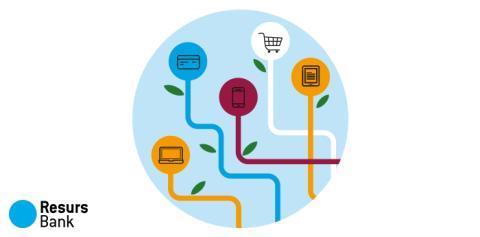 Resurs Bank stärker E-commerce Park of Sweden med detaljhandelskompetens