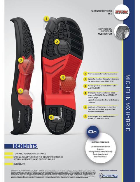 TCX COMP EVO Michelin