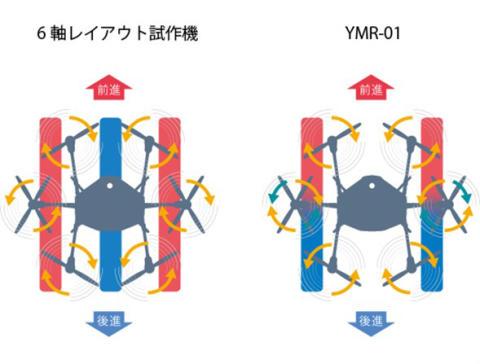 02_2017_ローター回転の比較図
