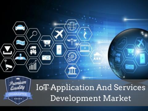 IoT Application And Services Development in International Market – Projected to grow at +20% CAGR By 2022