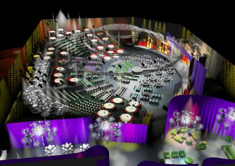 Ny showarena i Göteborg: The Theatre