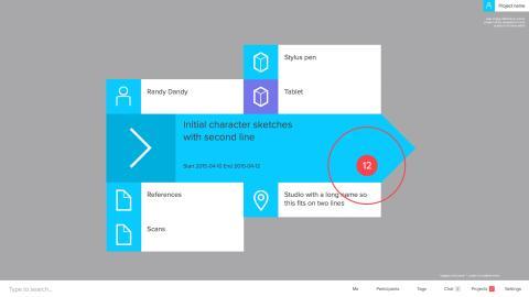 5 visuella byggstenar för att beskriva alla typer av projekt och processer