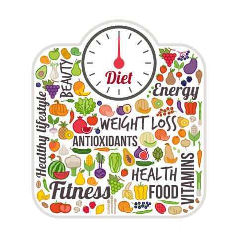 gå ner i vikt utan diet