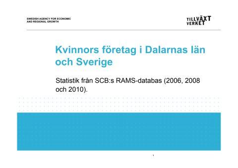Antal företag som drivs av kvinnor respektive män i Dalarna 2006-2010