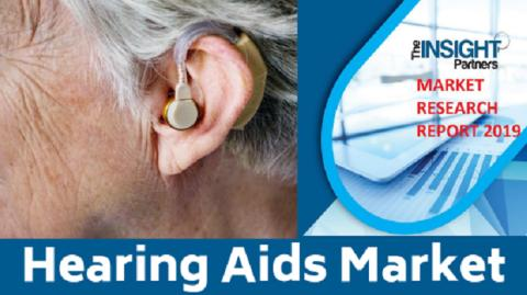 Hearing Aids Market Technological Advancements, Emerging Trends, Development Trend and In-depth Analysis by 2025 with Eminent Key Players Zounds Hearing, Audina Hearing Instruments, Sonova, Cochlear and others