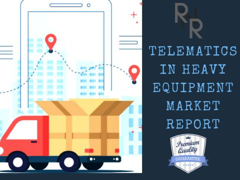 Incredible Possibilities Of Telematics In Heavy Equipment Market to Grow with CAGR of +15% during forecast period